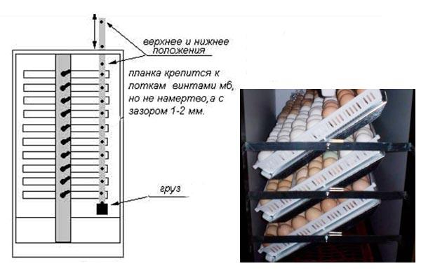 инкубатор из холодильника чертежи