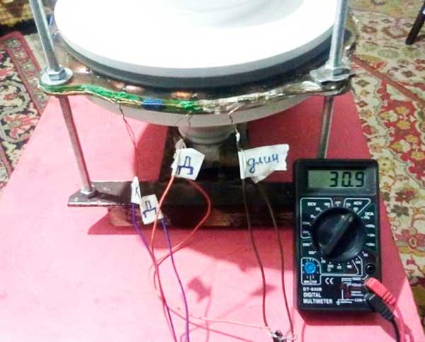 сделать ветрогенератор в домашних условиях