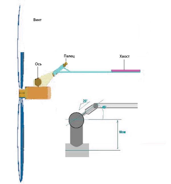 Схема складывающегося хвоста ветрогенератора