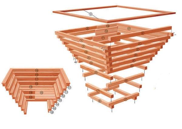 деревянная клумба схема