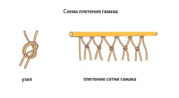 Плести сеть без челнока