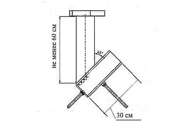ракетная печь схема