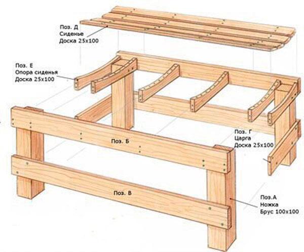 как сделать скамейку чертежи