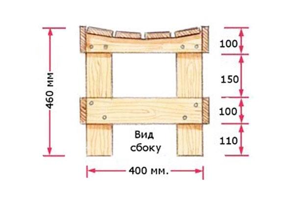 чертежи и размеры скамейки