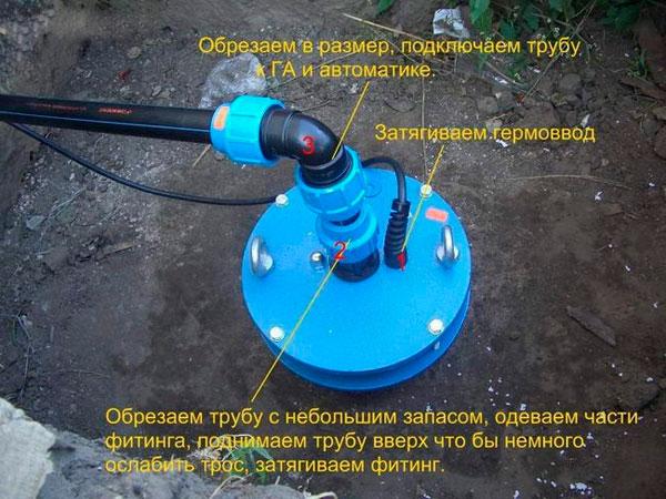 установка насоса на скважину фото