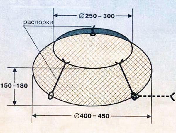 схема и чертежи раколовки