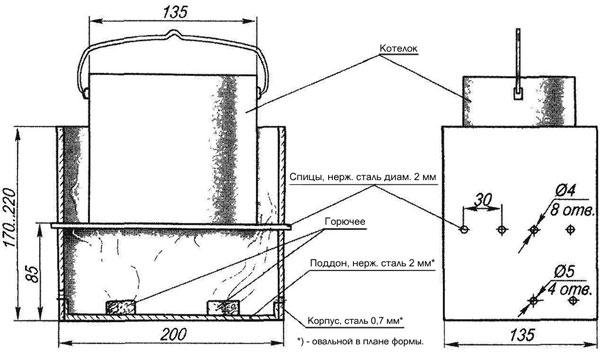 печь щепочница для котелка чертежи с размерами