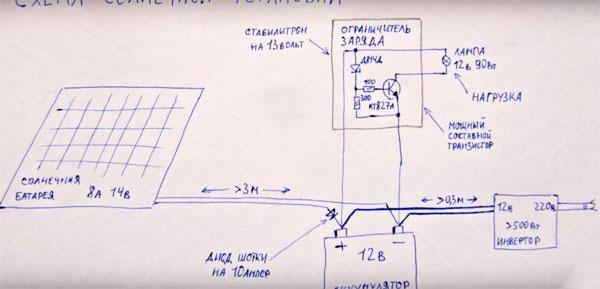схема подключения солнечной электростанции