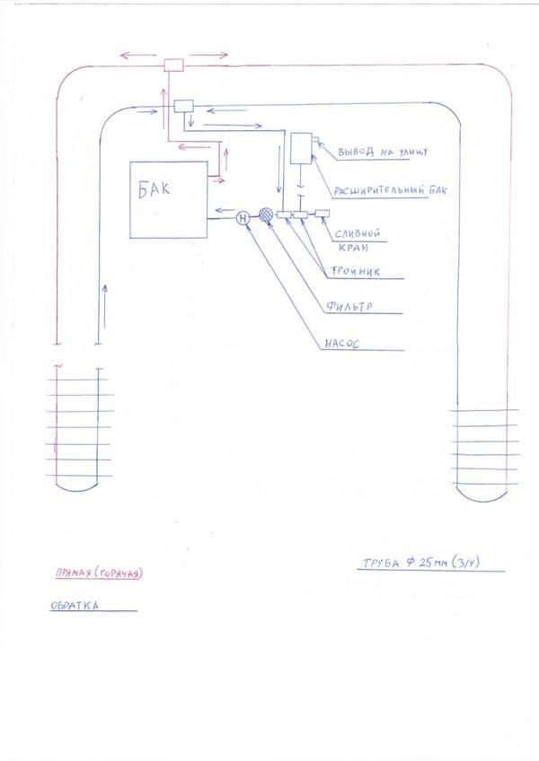схема буржуйки с контуром