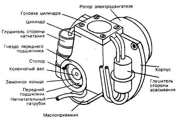 схема компрессор из холодильника
