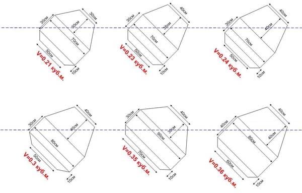 Самодельная бетономешалка чертежи