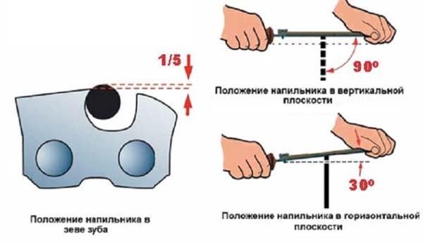 схема заточки цепи бензопилы
