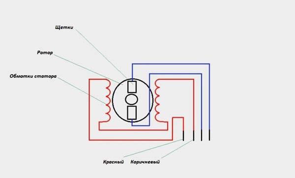 схема двигателя стиральной машины