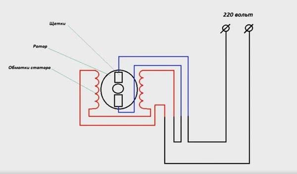 схема подключения двигателя стиральной машины к 220 вольт