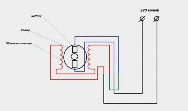 схема подключения двигателя стиральной машины к 220