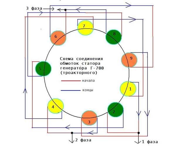 схема подключения обмоток