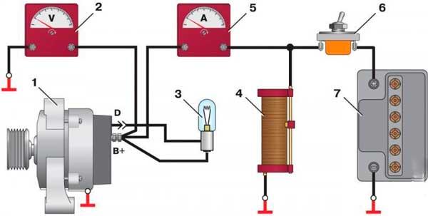 Приборы проверки генераторов своими руками фото 204