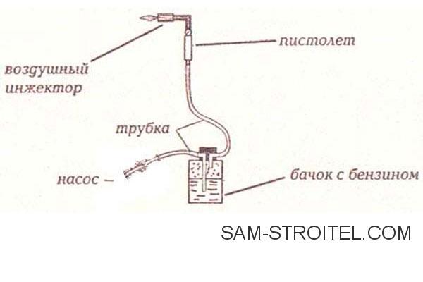схема бензиновой горелки