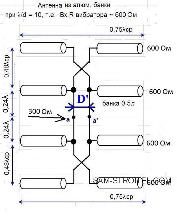 чертежи антенны для ТВ