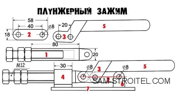 Отрезной станок из болгарки чертежи