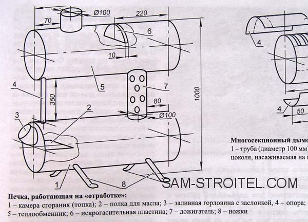 Печь на отработанном масле чертежи