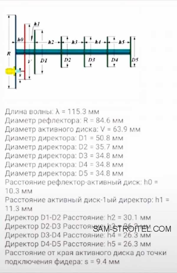 антенна 4G чертежи